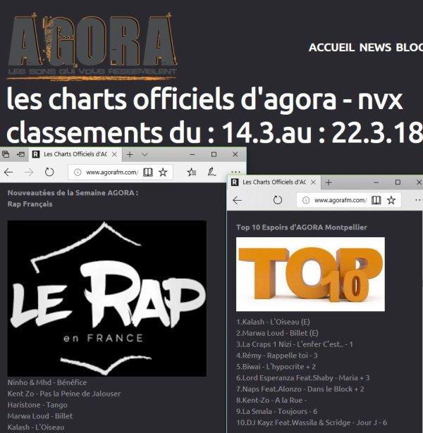 """Retrouvez """" Pas la peine ! """"  et """" À la Rue """" sur la radio Agora de Montpellier"""