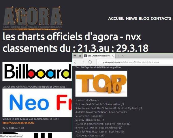 Kent-Zo sur la radio Agora de Montpellier