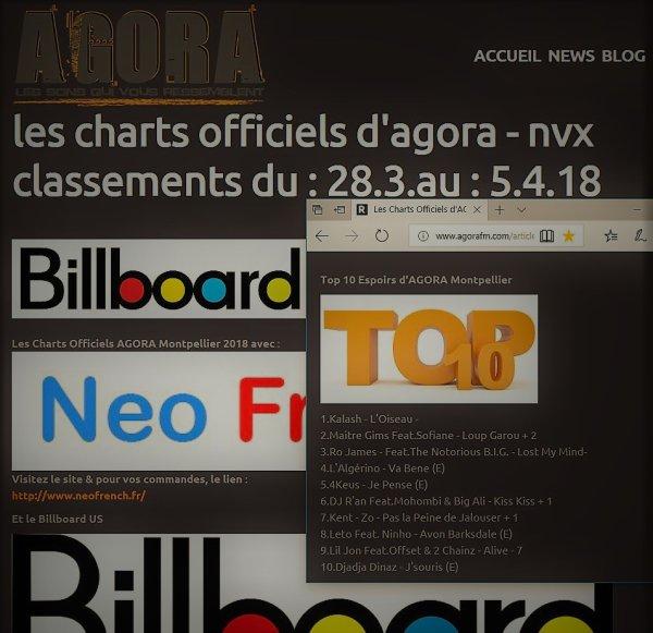 Kent-Zo dans le Top 10 espoirs de la radio Agora de Montpellier