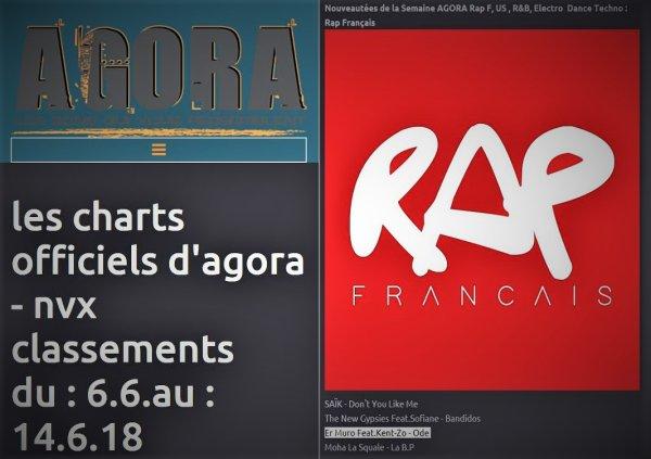 """Er muro featuring Kent-Zo"" sur la radio Agora de montpellier."