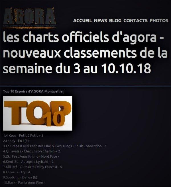 Deuxième semaine dans le Top 10 Espoirs de la radio Agora de Montpellier du 03 octobre au 10 octobre 2018.