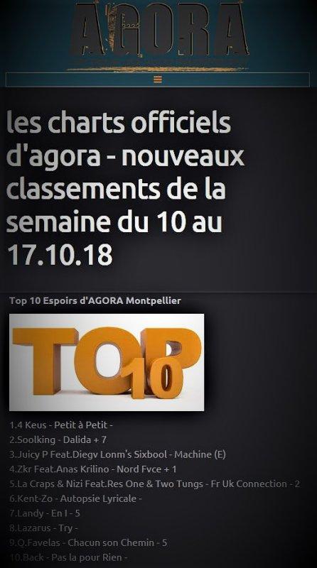 """Nouvelle semaine pour le titre """" Autopsie Lyricale """" sur la radio Agora de Montpellier."""