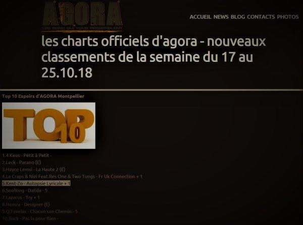 """"""" Autopsie Lyricale """" sur la radio Agora de Montpellier du 17 octobre au 25 octobre 2018."""