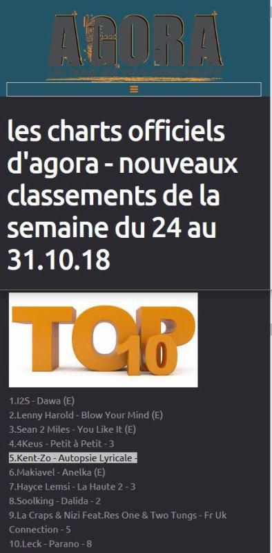"""Nouvelle semaine  pour """" Autopsie Lyricale """"  dans le Top 10 Espoirs de la radio Agora de Montpellier"""