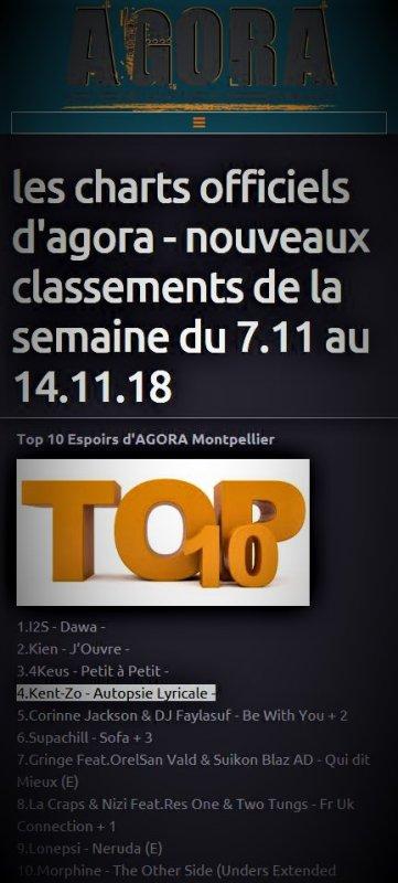 """Encore une semaine pour """" Autopsie Lyricale """" dans le Top 10 Espoirs de la radio Agora de Montpellier."""