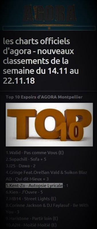"""""""Autopsie lyricale"""" du 14 au 22 novembre 2018 sur la radio Agora de Montpellier."""