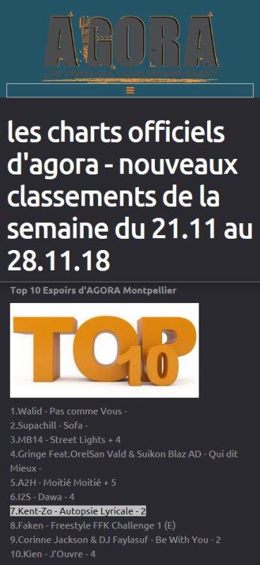 """"""" Autopsie Lyricale """" se maintient dans le Top 10 Espoirs !"""
