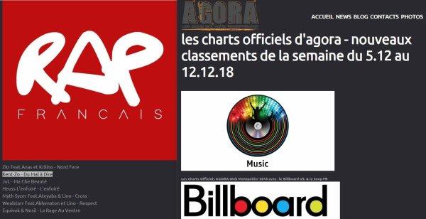 """""""Du mal à dire"""" en rotation sur la radio Agora de Montpellier"""
