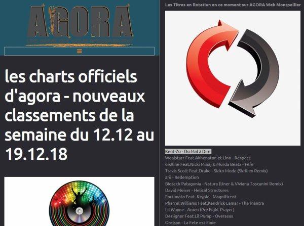 """""""Du mal à dire"""" est en rotation sur la radio Agora de Montpellier du 12 au 19 décembre 2018."""
