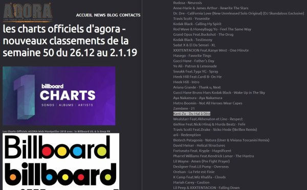 """""""Du mal à dire"""" toujours en rotation pour cette dernière semaine de l'année sur la radio Agora de Montpellier."""