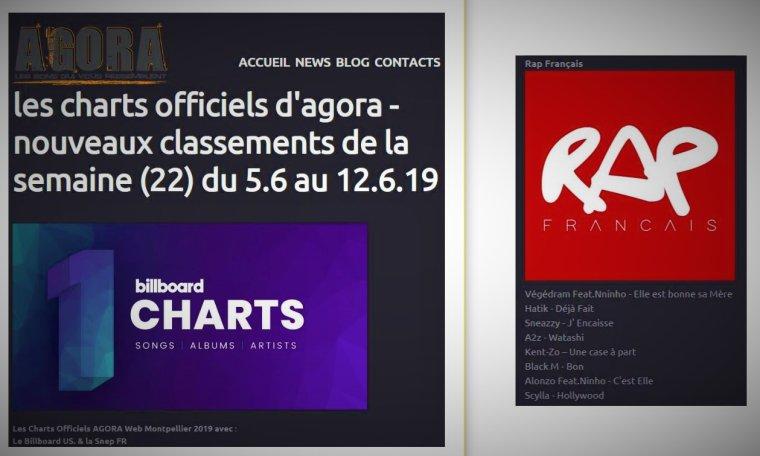 """""""Une case à part"""" en rotation sur Agora Fm (Montpeellier)"""