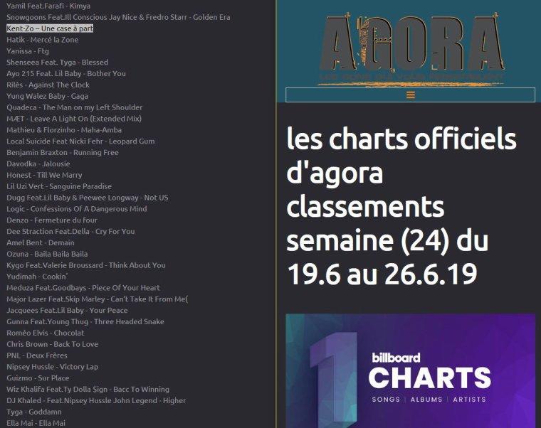 """""""Une Case à Part""""  jusqu'au 26 juin 2019 sur la radio Agora de Montpellier."""