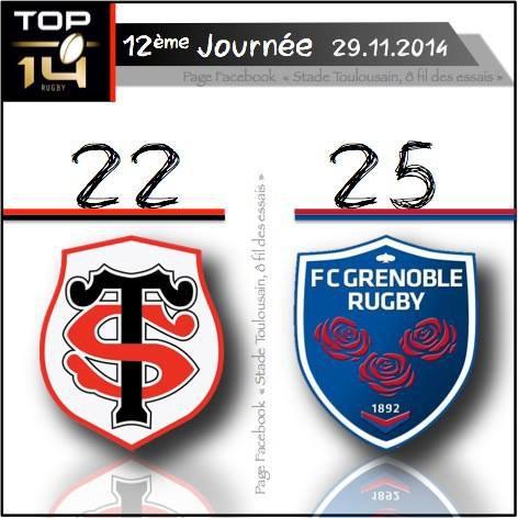 TOULOUSE / GRENOBLE - LE 29 NOVEMBRE 2014 - résultat