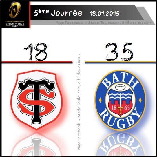 Champions Cup - Défaite du Stade Toulousain contre Bath