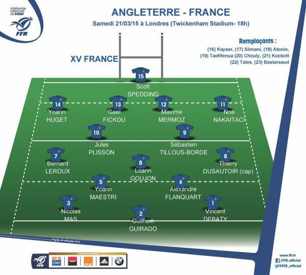 Tournoi des 6 nations - Samedi 21 mars à 18 h - Angleterre - France