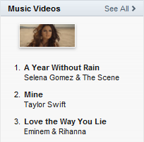 "NEWS . : Le clip "" A Year Without Rain ""  N° 1 sur Itunes ..."