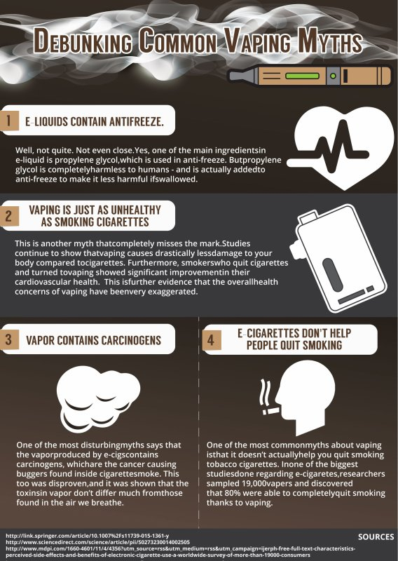 Debunking Common Vaping Myths