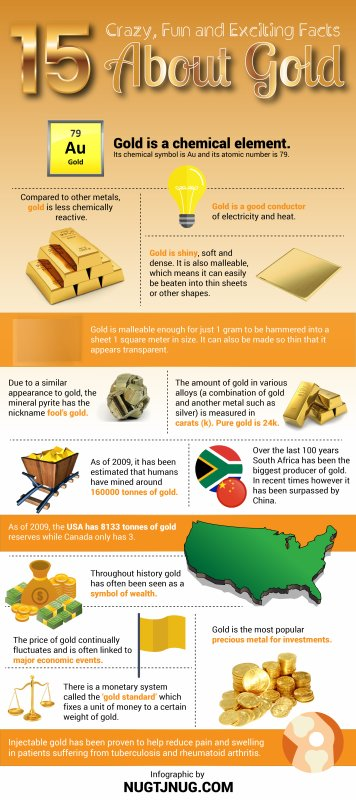 15 Amazing Stats About Gold in the World Today