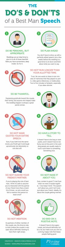 The Dos and Don'ts of a Best Man Speech