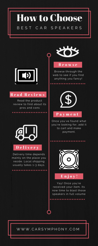 How to buy car speakers online