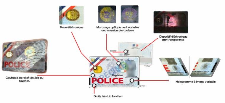 Fausse qualité : la carte police