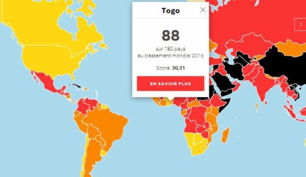 Dégradation de la liberté de presse au Togo, confirmée par Reporters Sans Frontière. Le pays est aligné sur la 88ème marche de ce classement. Sur le plan africain, la Namibie est premier (17èièm) suivit du Ghana. Pauvre Togo