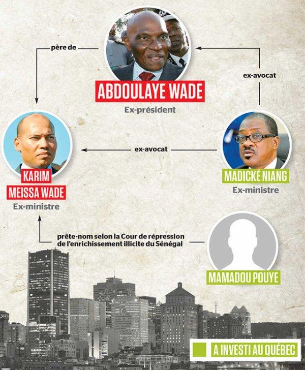 L'immobilier au Québec : Le véhicule d'investissement par excellence pour les proches des dictateurs et de dirigeants corrompus d'Afrique !