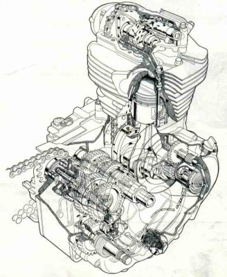 2242084071 Moteur 250 XL En Eclate on yamaha motorcycle wiring diagrams