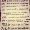 Mon Corps Mon Choix Mon Droit #IVG