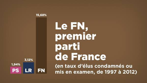 On n'oublie pas................ hein