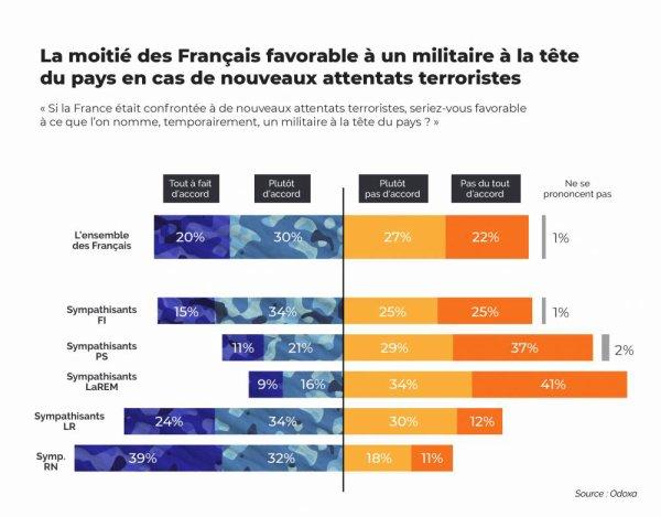 « pour mieux assurer la sécurité des Français