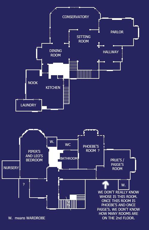 Le plan du Manoir Halliwell.
