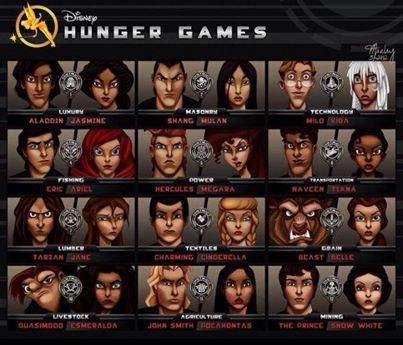 Quelle couples va gagner les Hunger Games ?
