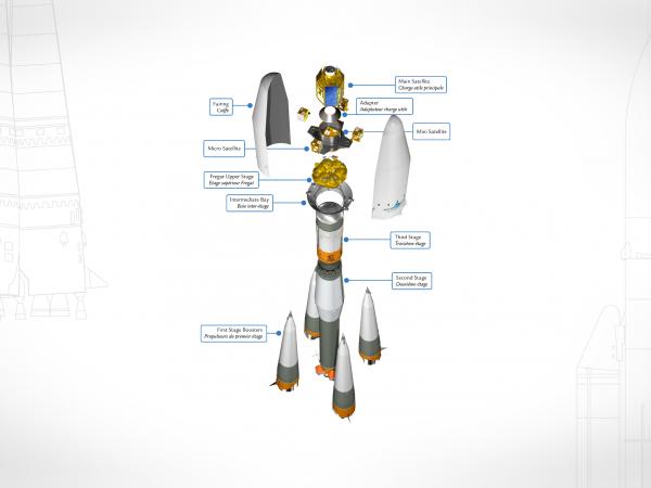 Présentation des différentes gamme de lanceurs