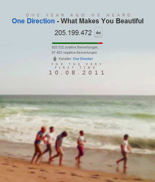 Happy Birthday What Makes You Beautiful!