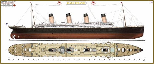 Mise à jour du RMS Titanic.