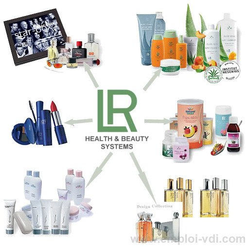 Je vais vous presenter les differentes gammes de produit que je vous propose