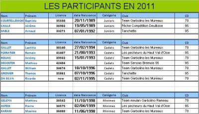 Regional Ile de France  pour les jeunes