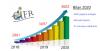 Au CIFR bilan de la saison 2020