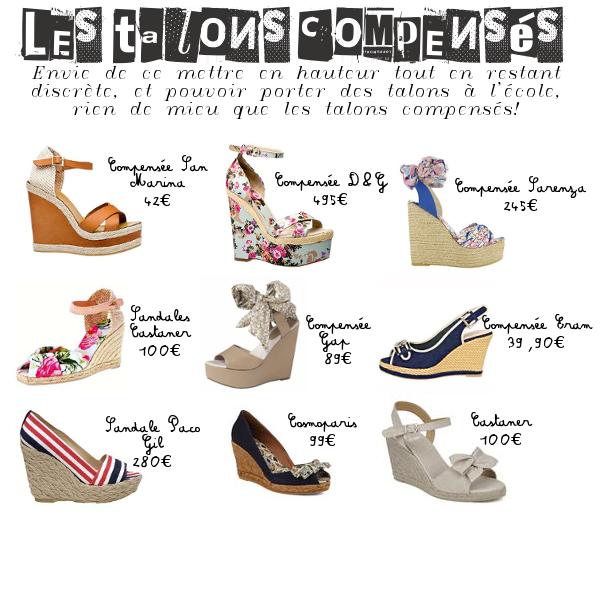 Choisir sa paire de talon compensé ! par Lauranne