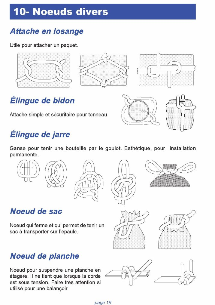 Les noeuds (suite)