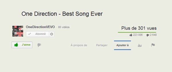 One Direction - Best Song Ever Clip Officiel