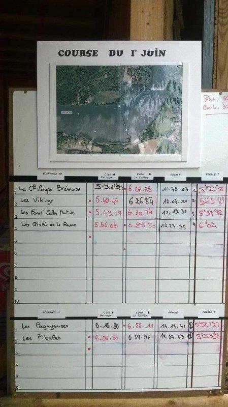 Resultat de la compétition du 31 mai 2015!!! à la base de loisir du lac de Chassenon