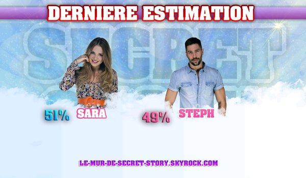 Estimations Sara et Steph. Semaine 7