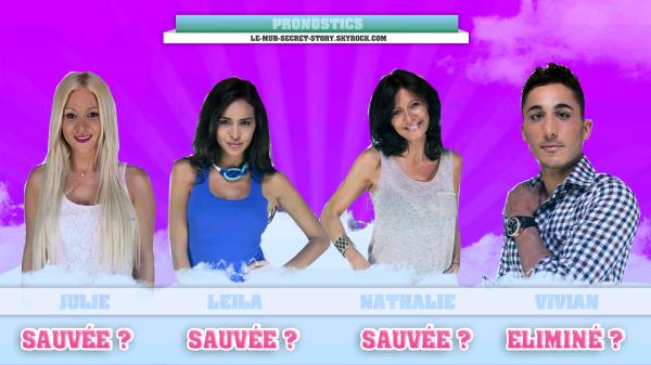 Estimation Demi-Finale.. Julie, Leila, Nathalie et Vivian et Pronostics