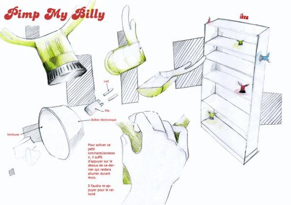 Pimp my billy design de produit my world dessins for Cours de design