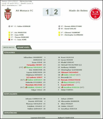 2011 Ligue 2 J03 : MONACO REIMS 1-2 , le 15 août 2011