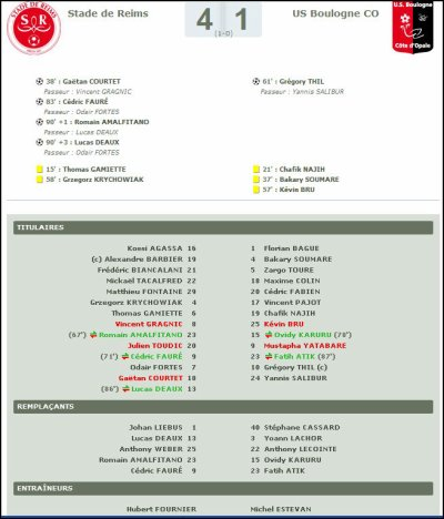 2010 Ligue 2 J31 REIMS BOULOGNE 4-1 , le 15 avril 2011