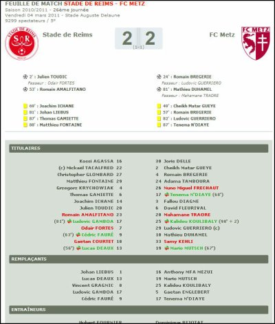 2010 Ligue 2 J26 REIMS METZ 2-2 , le 4 mars 2011