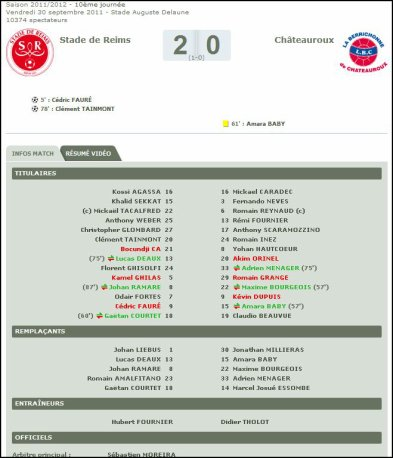 2011 Ligue 2 J10 REIMS CHÂTEAUROUX 2-0 , le 30 septembre 2011